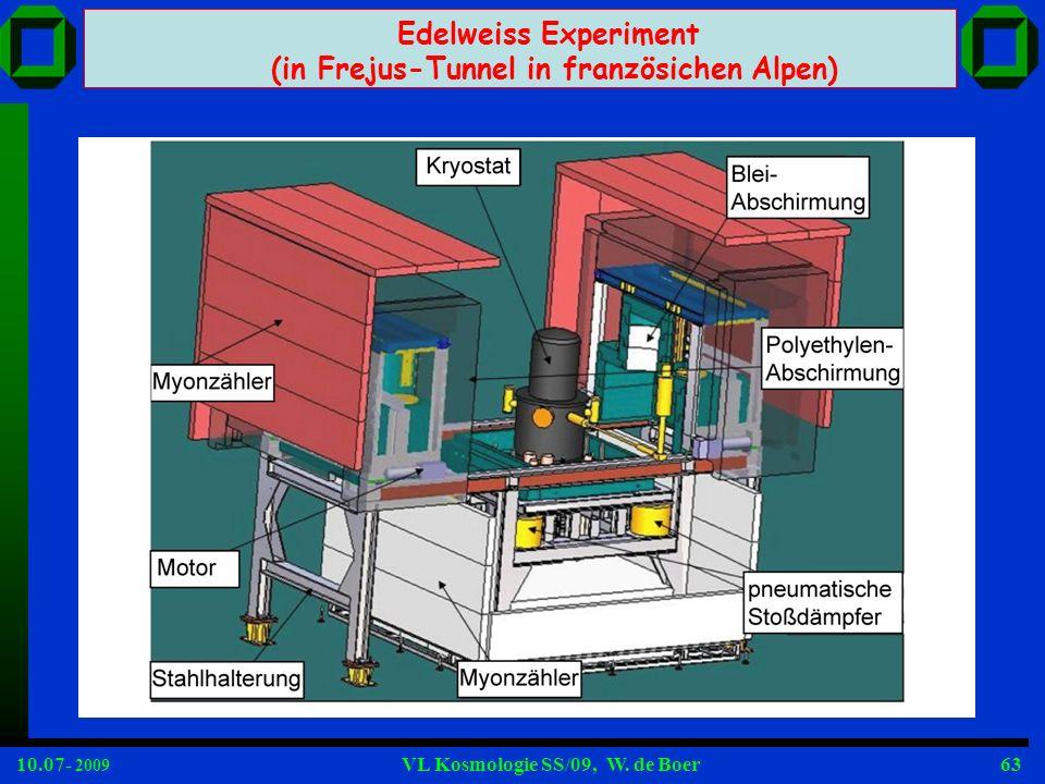 10.07- 2009 VL Kosmologie SS/09, W. de Boer63 Edelweiss Experiment (in Frejus-Tunnel in französichen Alpen)