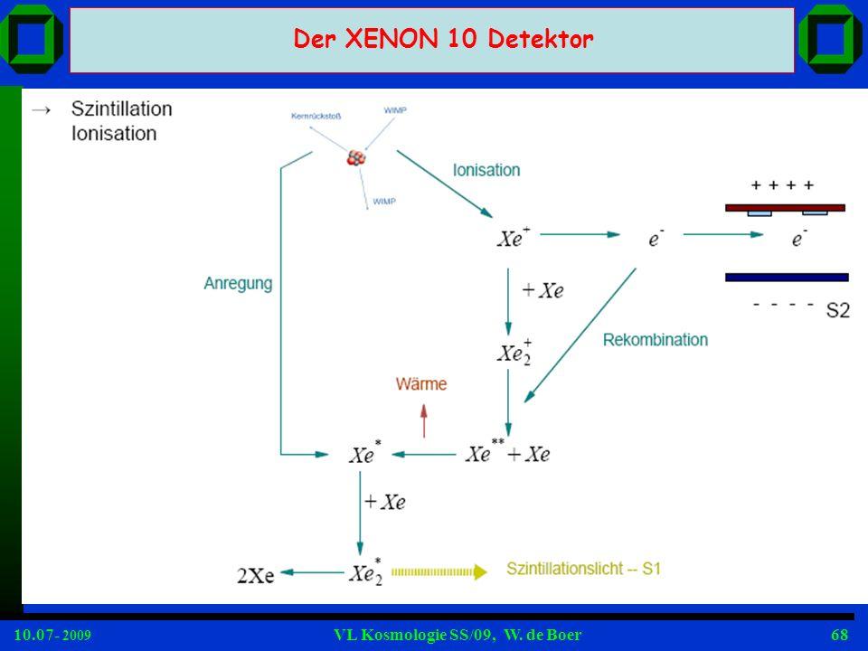 10.07- 2009 VL Kosmologie SS/09, W. de Boer68 Der XENON 10 Detektor