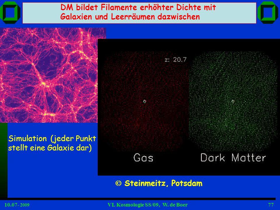 10.07- 2009 VL Kosmologie SS/09, W. de Boer77 DM bildet Filamente erhöhter Dichte mit Galaxien und Leerräumen dazwischen Simulation (jeder Punkt stell