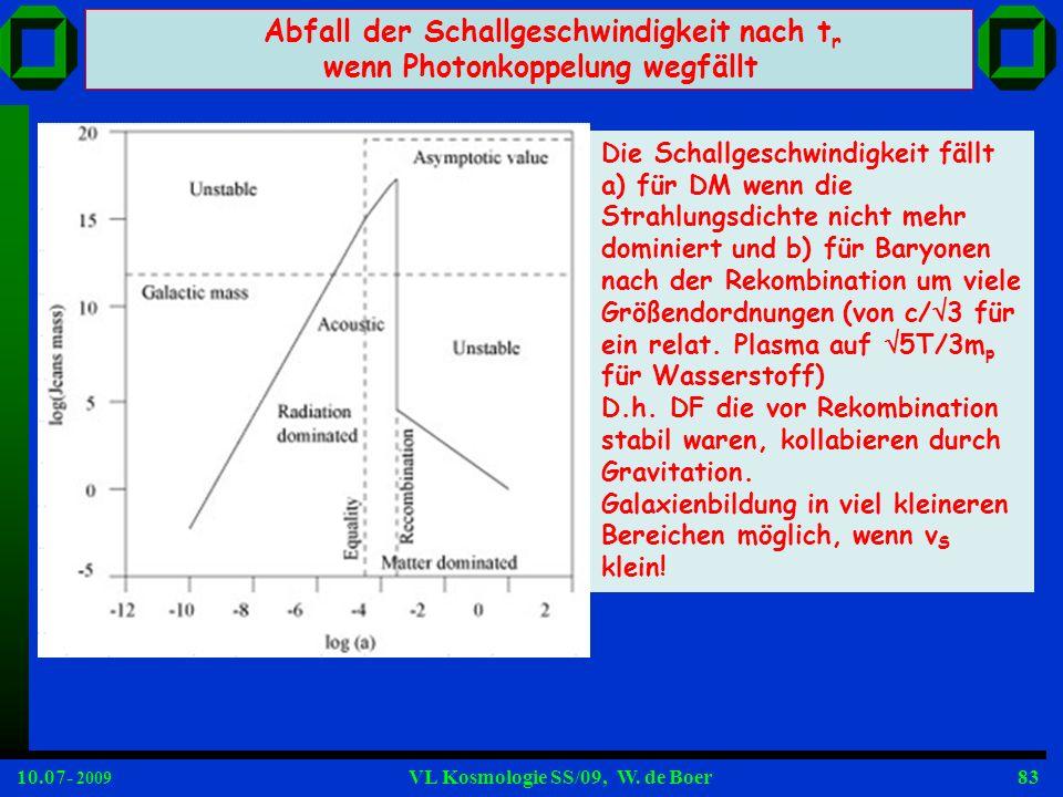 10.07- 2009 VL Kosmologie SS/09, W. de Boer83 Die Schallgeschwindigkeit fällt a) für DM wenn die Strahlungsdichte nicht mehr dominiert und b) für Bary
