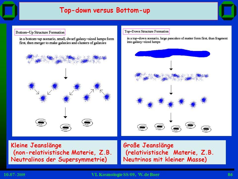 10.07- 2009 VL Kosmologie SS/09, W. de Boer86 Große Jeanslänge (relativistische Materie, Z.B. Neutrinos mit kleiner Masse) Kleine Jeanslänge (non-rela