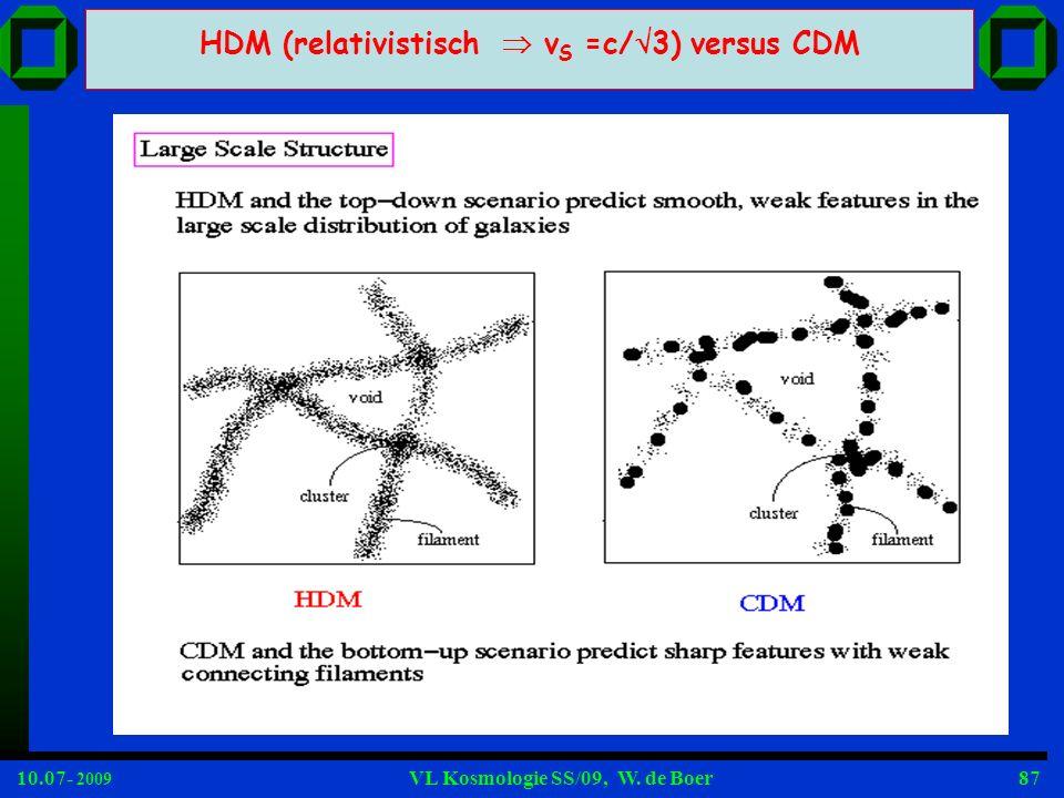 10.07- 2009 VL Kosmologie SS/09, W. de Boer87 HDM (relativistisch v S =c/ 3) versus CDM