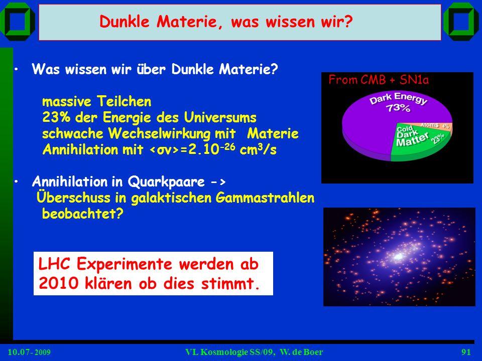 10.07- 2009 VL Kosmologie SS/09, W. de Boer91 Was wissen wir über Dunkle Materie? massive Teilchen 23% der Energie des Universums schwache Wechselwirk