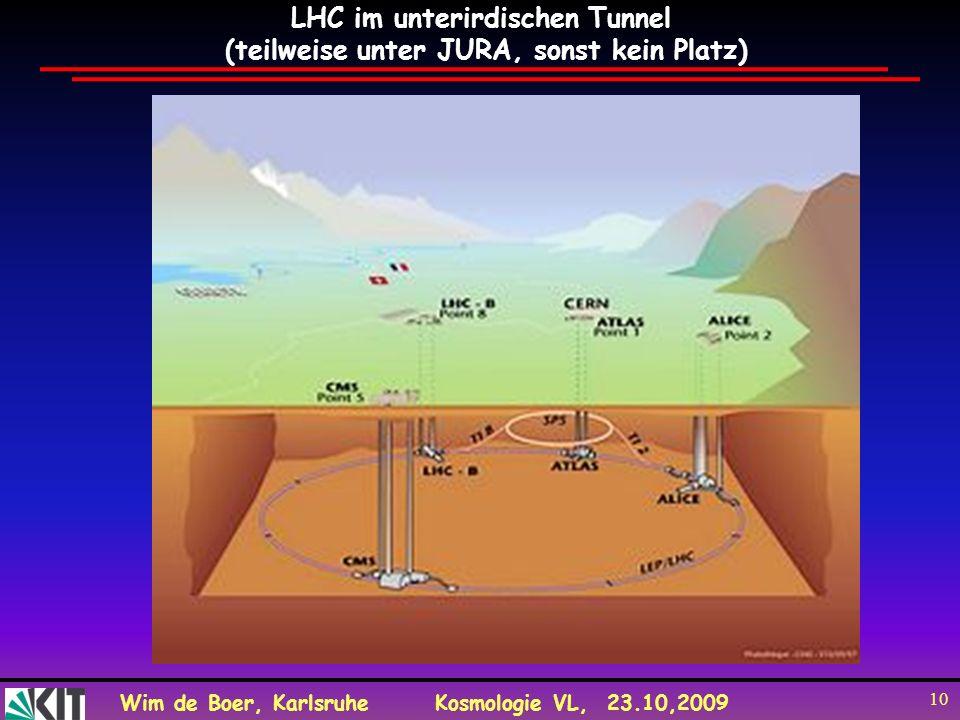 Wim de Boer, KarlsruheKosmologie VL, 23.10,2009 10 LHC im unterirdischen Tunnel (teilweise unter JURA, sonst kein Platz)