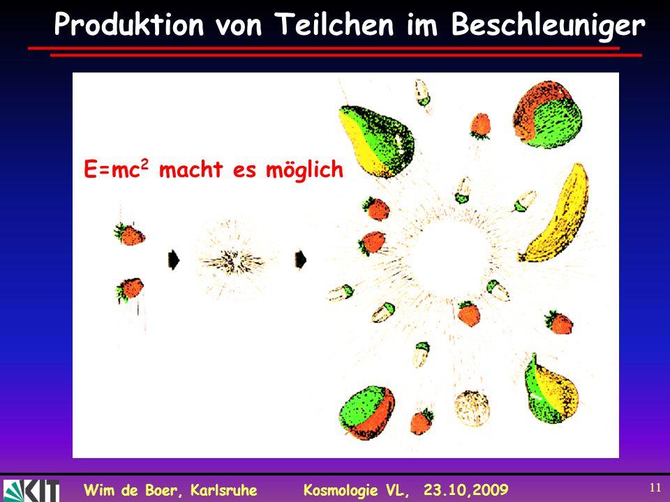 Wim de Boer, KarlsruheKosmologie VL, 23.10,2009 11 Produktion von Teilchen im Beschleuniger E=mc 2 macht es möglich