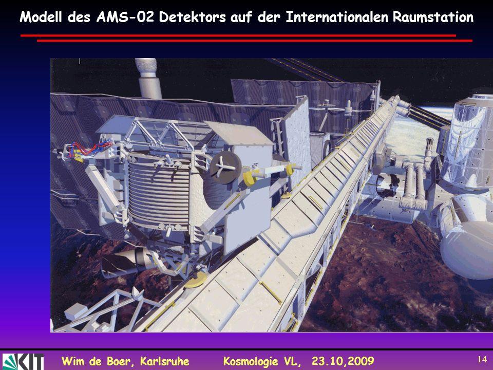 Wim de Boer, KarlsruheKosmologie VL, 23.10,2009 14 Modell des AMS-02 Detektors auf der Internationalen Raumstation