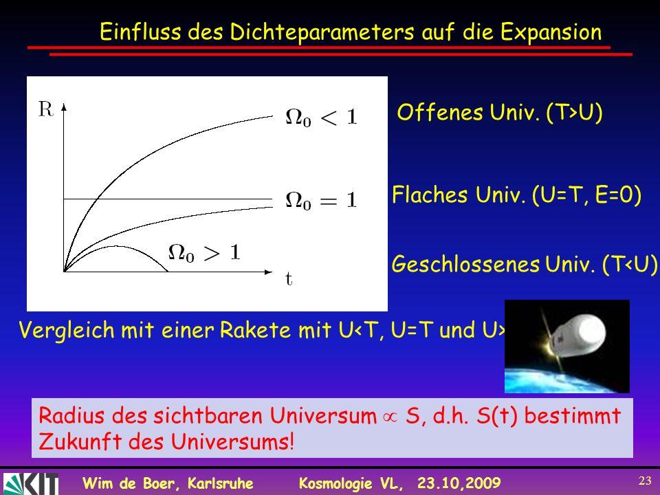 Wim de Boer, KarlsruheKosmologie VL, 23.10,2009 23 Einfluss des Dichteparameters auf die Expansion Vergleich mit einer Rakete mit U T Radius des sicht
