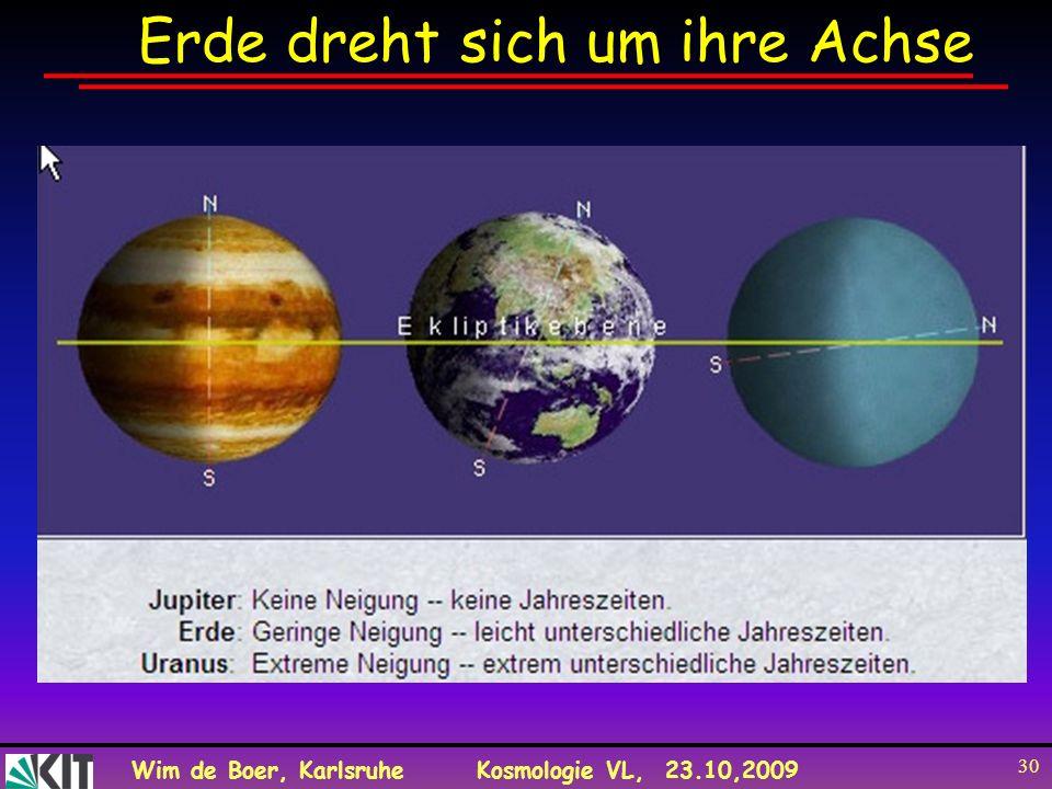 Wim de Boer, KarlsruheKosmologie VL, 23.10,2009 30 Erde dreht sich um ihre Achse
