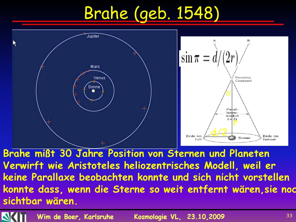 Wim de Boer, KarlsruheKosmologie VL, 23.10,2009 33 Brahe (geb. 1548) Brahe mißt 30 Jahre Position von Sternen und Planeten Verwirft wie Aristoteles he