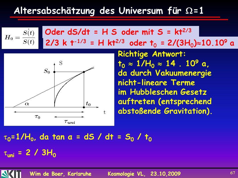 Wim de Boer, KarlsruheKosmologie VL, 23.10,2009 67 Altersabschätzung des Universum für =1 Oder dS/dt = H S oder mit S = kt 2/3 2/3 k t -1/3 = H kt 2/3