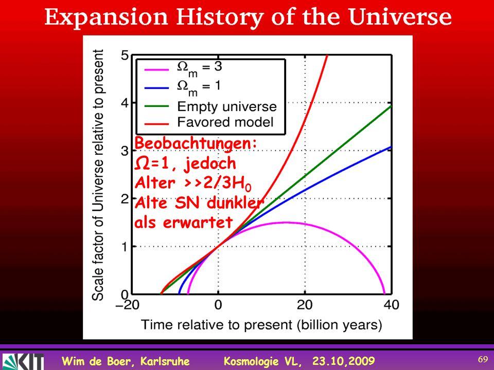 Wim de Boer, KarlsruheKosmologie VL, 23.10,2009 69 Beobachtungen: Ω=1, jedoch Alter >>2/3H 0 Alte SN dunkler als erwartet