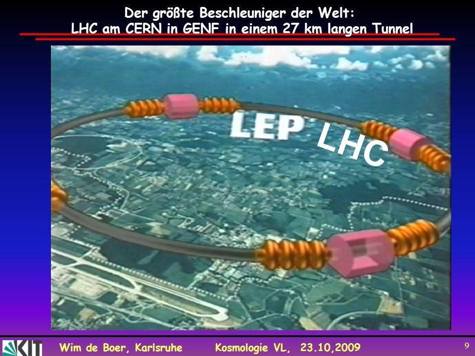 Wim de Boer, KarlsruheKosmologie VL, 23.10,2009 9 LHC Der größte Beschleuniger der Welt: LHC am CERN in GENF in einem 27 km langen Tunnel