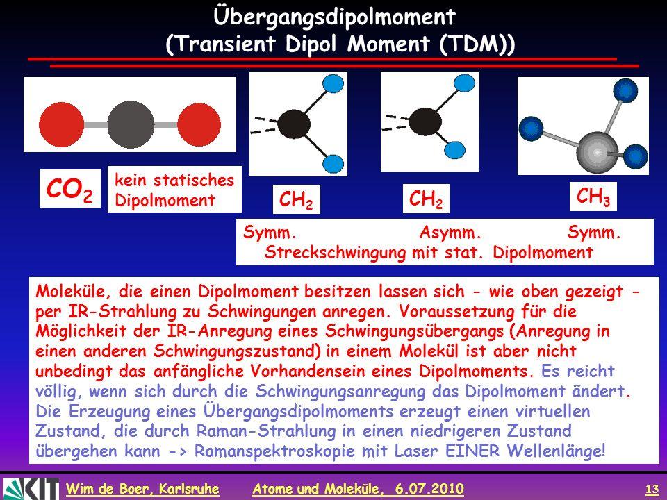 Wim de Boer, Karlsruhe Atome und Moleküle, 6.07.2010 13 Moleküle, die einen Dipolmoment besitzen lassen sich - wie oben gezeigt - per IR-Strahlung zu