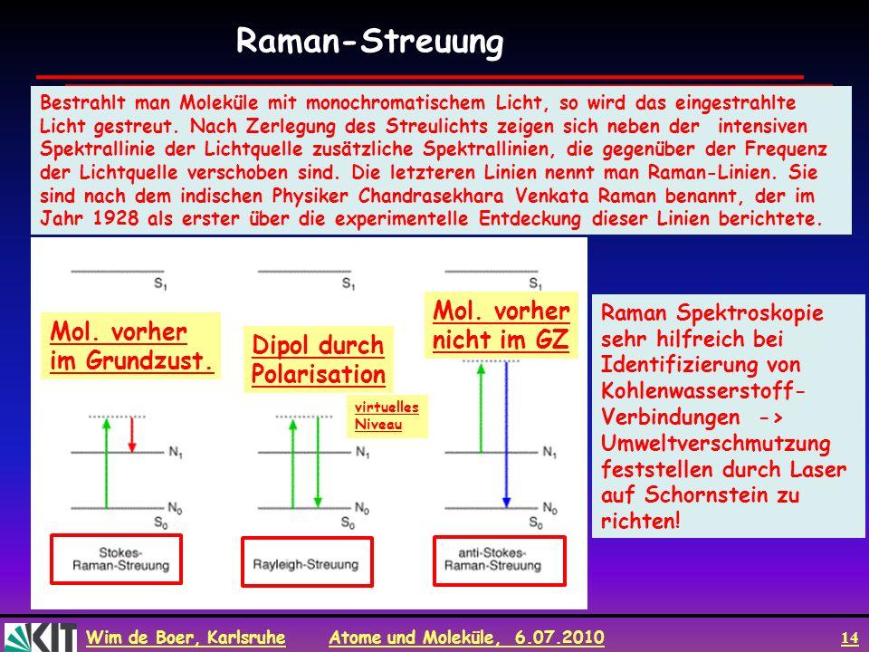 Wim de Boer, Karlsruhe Atome und Moleküle, 6.07.2010 14 Bestrahlt man Moleküle mit monochromatischem Licht, so wird das eingestrahlte Licht gestreut.