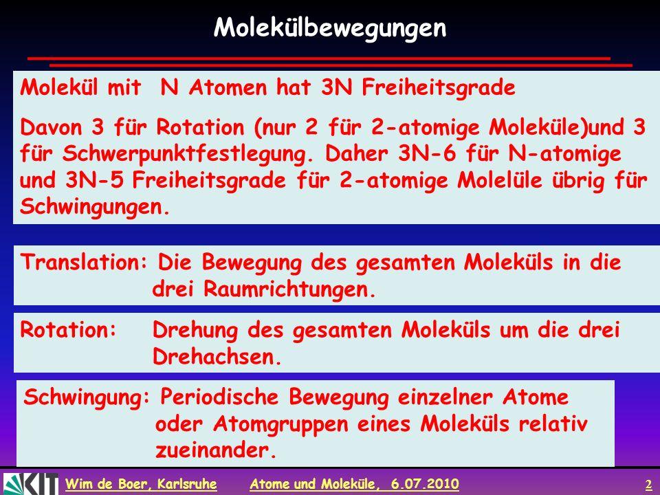 Wim de Boer, Karlsruhe Atome und Moleküle, 6.07.2010 2 Translation: Die Bewegung des gesamten Moleküls in die drei Raumrichtungen. Rotation: Drehung d