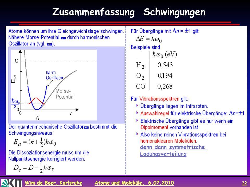 Wim de Boer, Karlsruhe Atome und Moleküle, 6.07.2010 22 Zusammenfassung Schwingungen denn dann symmetrische Ladungsverteilung