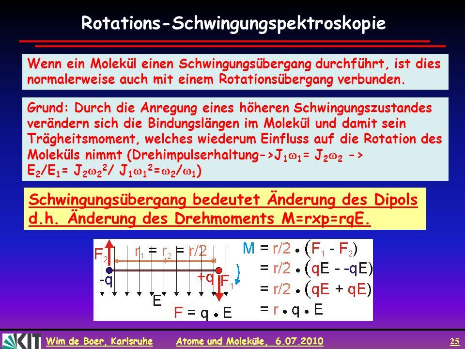 Wim de Boer, Karlsruhe Atome und Moleküle, 6.07.2010 25 Wenn ein Molekül einen Schwingungsübergang durchführt, ist dies normalerweise auch mit einem R