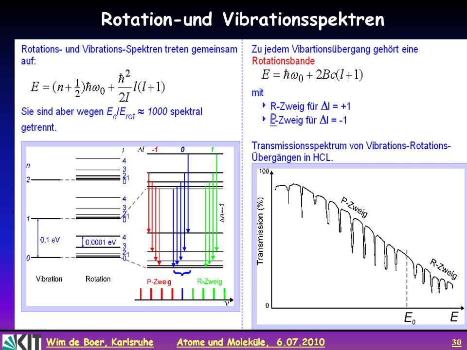 Wim de Boer, Karlsruhe Atome und Moleküle, 6.07.2010 30 Rotation-und Vibrationsspektren P