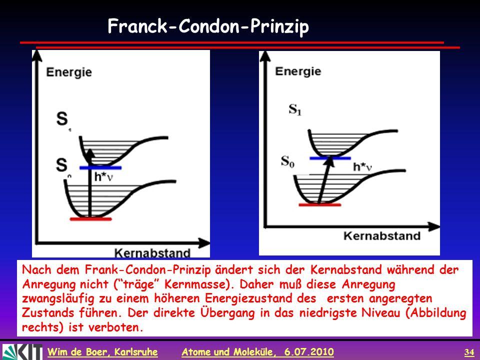 Wim de Boer, Karlsruhe Atome und Moleküle, 6.07.2010 34 Franck-Condon-Prinzip Nach dem Frank-Condon-Prinzip ändert sich der Kernabstand während der An