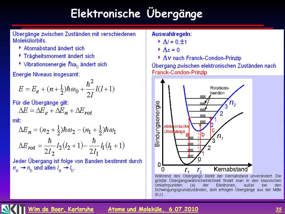 Wim de Boer, Karlsruhe Atome und Moleküle, 6.07.2010 35 Elektronische Übergänge