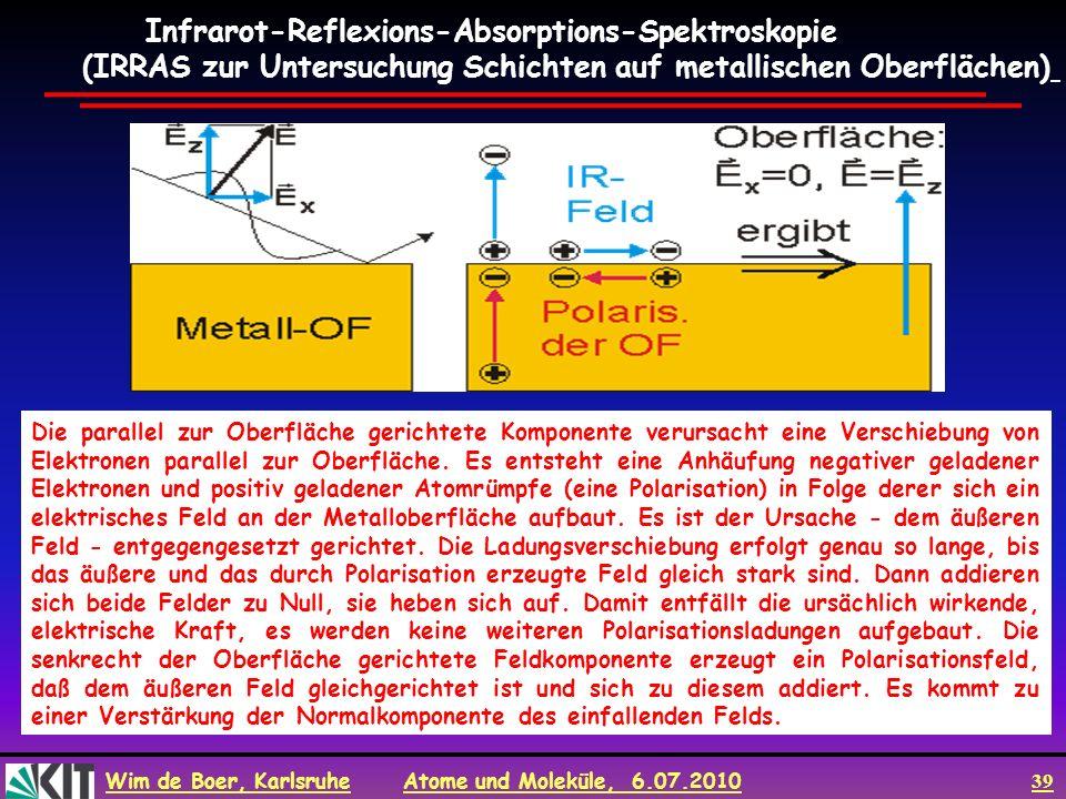 Wim de Boer, Karlsruhe Atome und Moleküle, 6.07.2010 39 Infrarot-Reflexions-Absorptions-Spektroskopie (IRRAS zur Untersuchung Schichten auf metallisch