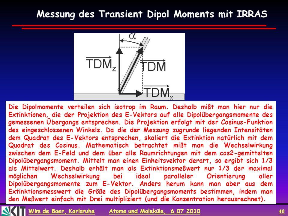 Wim de Boer, Karlsruhe Atome und Moleküle, 6.07.2010 40 Messung des Transient Dipol Moments mit IRRAS Die Dipolmomente verteilen sich isotrop im Raum.