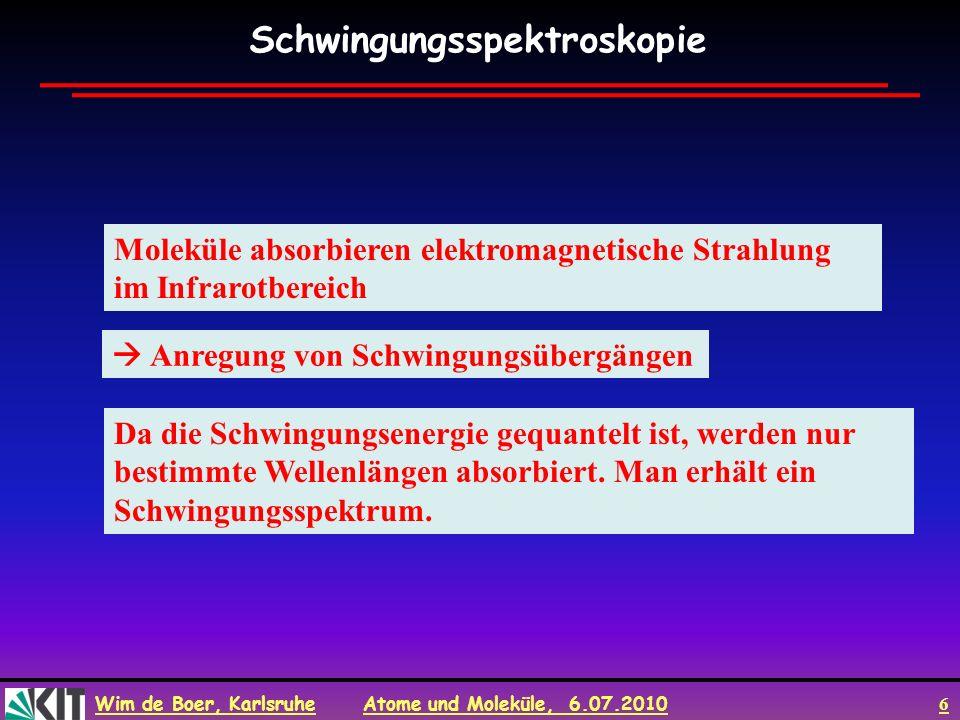 Wim de Boer, Karlsruhe Atome und Moleküle, 6.07.2010 6 Da die Schwingungsenergie gequantelt ist, werden nur bestimmte Wellenlängen absorbiert. Man erh