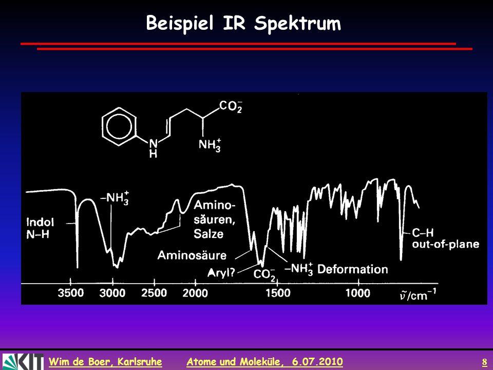 Wim de Boer, Karlsruhe Atome und Moleküle, 6.07.2010 8 Beispiel IR Spektrum