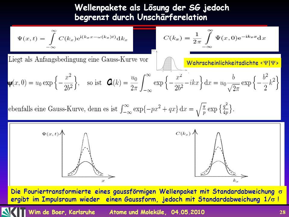 Wim de Boer, Karlsruhe Atome und Moleküle, 04.05.2010 28 Wellenpakete als Lösung der SG jedoch begrenzt durch Unschärferelation Wahrscheinlichkeitsdic