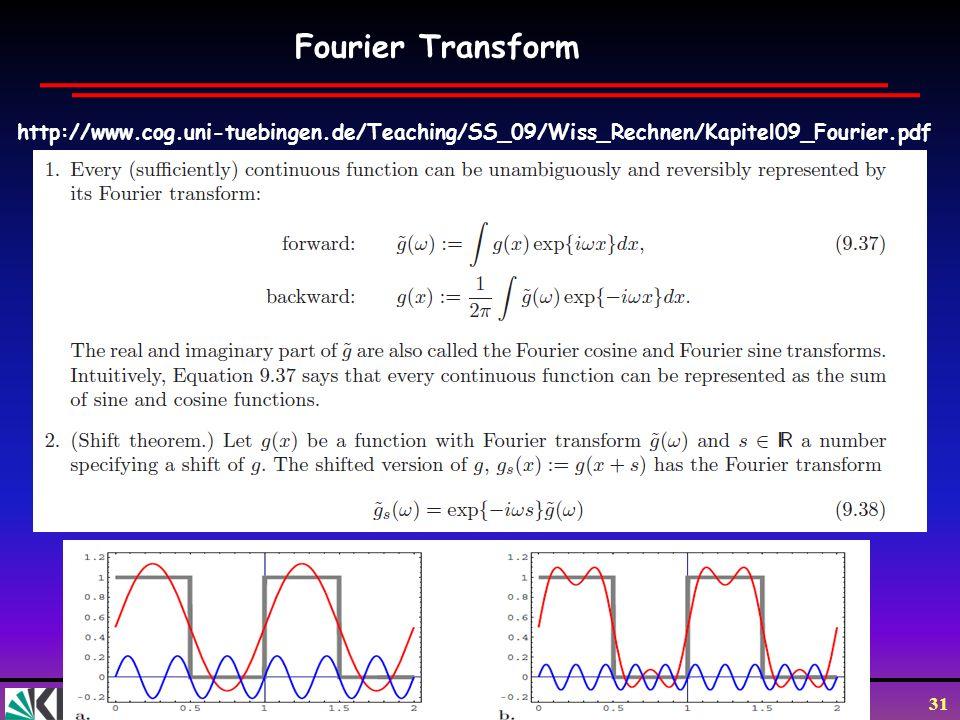 Wim de Boer, Karlsruhe Atome und Moleküle, 04.05.2010 31 Fourier Transform http://www.cog.uni-tuebingen.de/Teaching/SS_09/Wiss_Rechnen/Kapitel09_Fouri