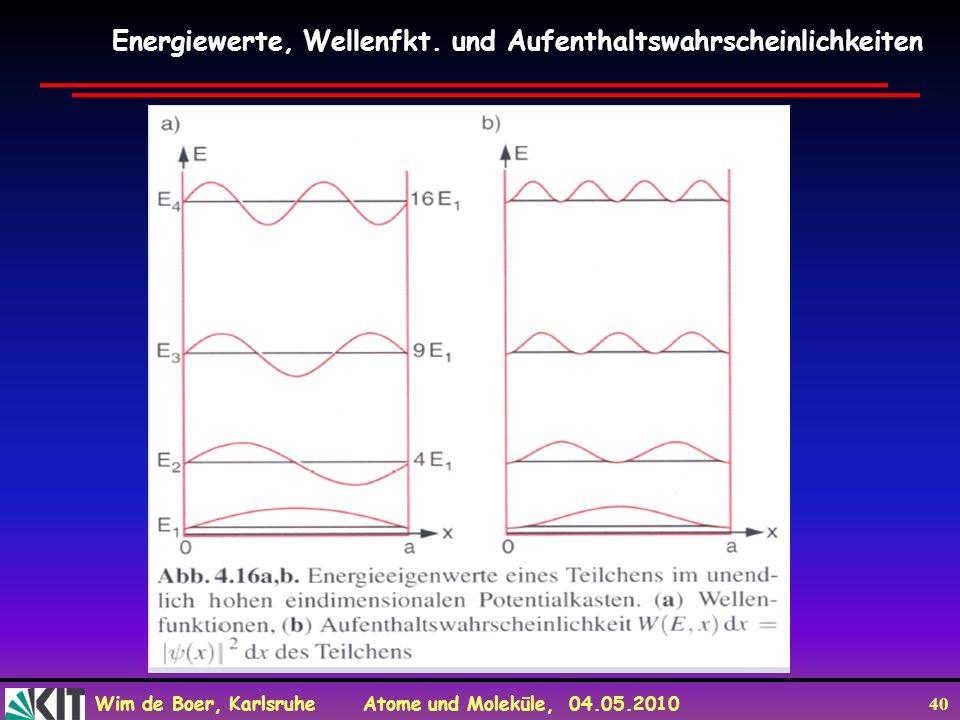 Wim de Boer, Karlsruhe Atome und Moleküle, 04.05.2010 40 Energiewerte, Wellenfkt. und Aufenthaltswahrscheinlichkeiten