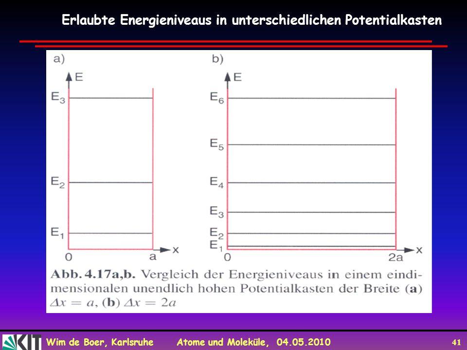 Wim de Boer, Karlsruhe Atome und Moleküle, 04.05.2010 41 Erlaubte Energieniveaus in unterschiedlichen Potentialkasten