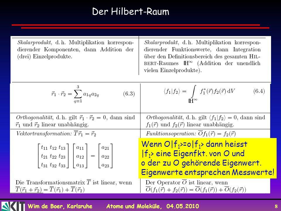 Wim de Boer, Karlsruhe Atome und Moleküle, 04.05.2010 9 Der Hilbert-Raum Einheitsvektoren im Hilbert-Raum meistens geschrieben als: ket-Vektoren  Φ> und das Skalarprodukt wird dann wobei <Φ  als bra-Vektor bezeichnet wird und komplex konjugiert + transponiert bedeutet.