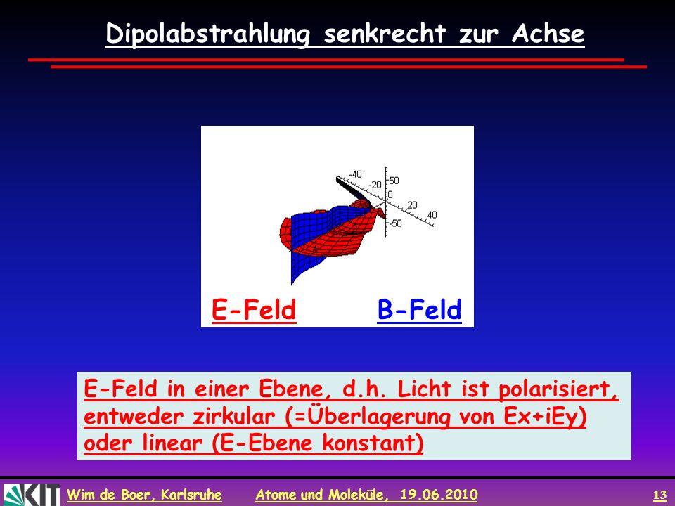 Wim de Boer, Karlsruhe Atome und Moleküle, 19.06.2010 13 Dipolabstrahlung senkrecht zur Achse E-FeldB-Feld E-Feld in einer Ebene, d.h. Licht ist polar