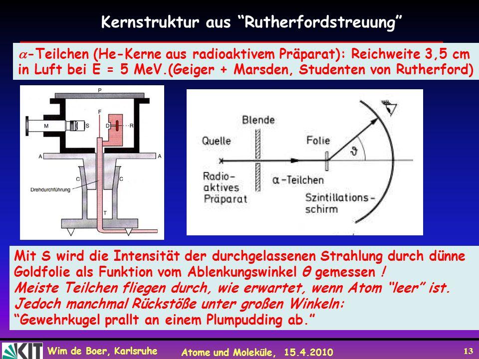 Wim de Boer, Karlsruhe Atome und Moleküle, 15.4.2010 13 -Teilchen (He-Kerne aus radioaktivem Präparat): Reichweite 3,5 cm in Luft bei E = 5 MeV.(Geige