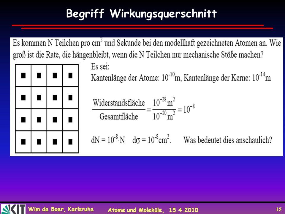 Wim de Boer, Karlsruhe Atome und Moleküle, 15.4.2010 15 Begriff Wirkungsquerschnitt