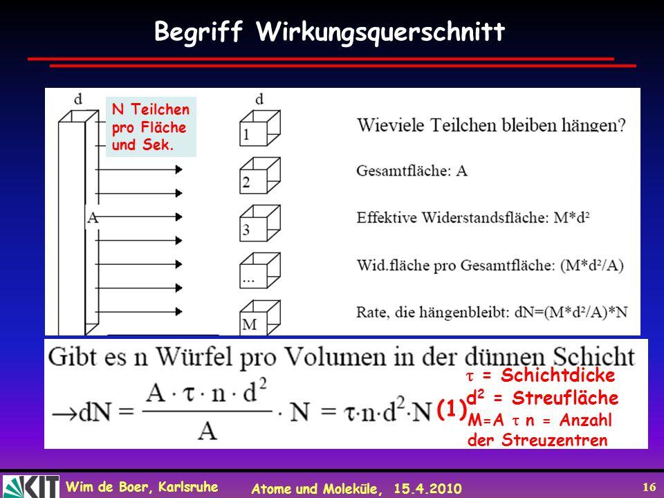 Wim de Boer, Karlsruhe Atome und Moleküle, 15.4.2010 16 Begriff Wirkungsquerschnitt d 2 = Streufläche N Teilchen pro Fläche und Sek. M=A n = Anzahl de