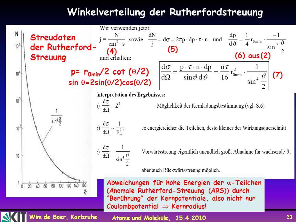 Wim de Boer, Karlsruhe Atome und Moleküle, 15.4.2010 23 Streudaten der Rutherford- Streuung Abweichungen für hohe Energien der -Teilchen (Anomale Ruth