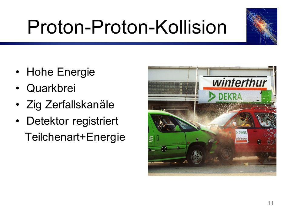 11 Proton-Proton-Kollision Hohe Energie Quarkbrei Zig Zerfallskanäle Detektor registriert Teilchenart+Energie