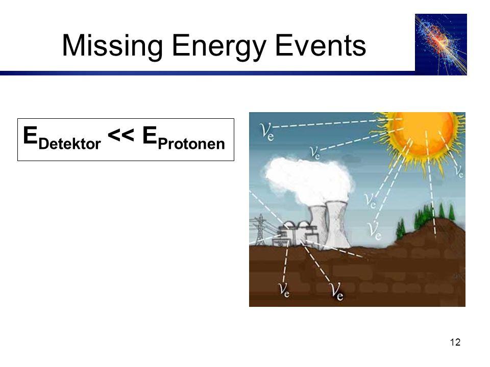 12 Missing Energy Events E Detektor << E Protonen