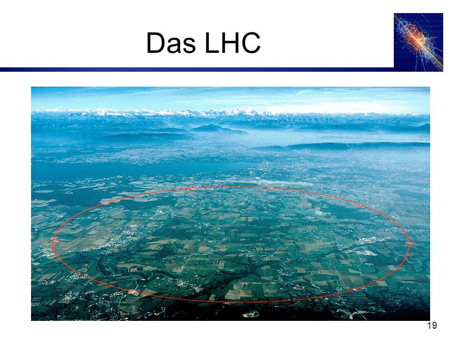 19 Das LHC
