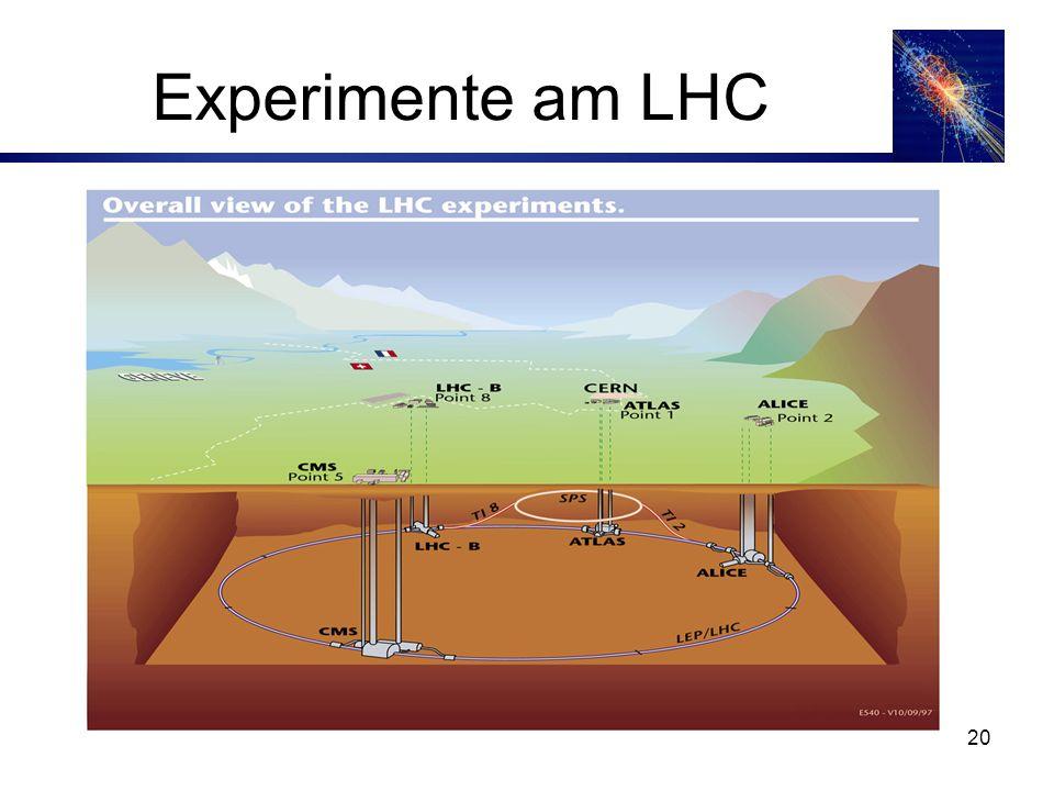 20 Experimente am LHC