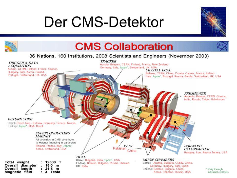 23 Der CMS-Detektor