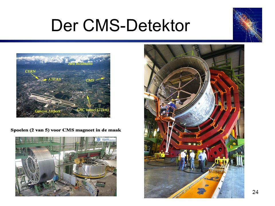 24 Der CMS-Detektor