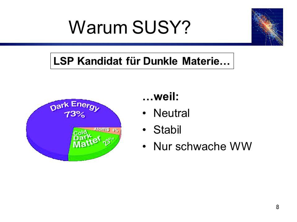 8 Warum SUSY? …weil: Neutral Stabil Nur schwache WW LSP Kandidat für Dunkle Materie…