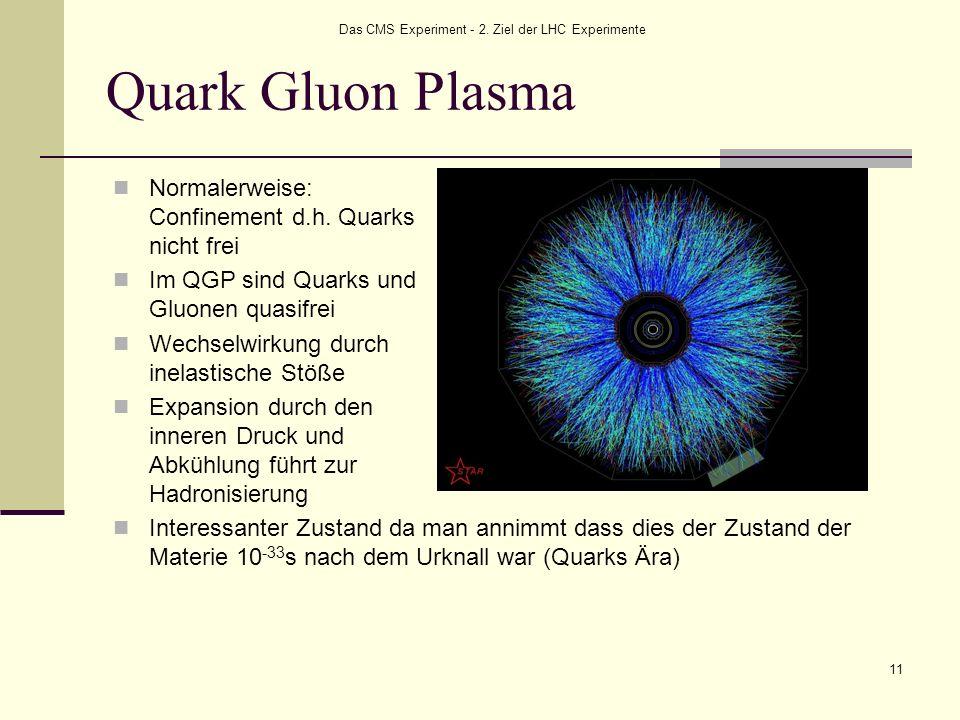 Das CMS Experiment - 2. Ziel der LHC Experimente 11 Quark Gluon Plasma Normalerweise: Confinement d.h. Quarks nicht frei Im QGP sind Quarks und Gluone