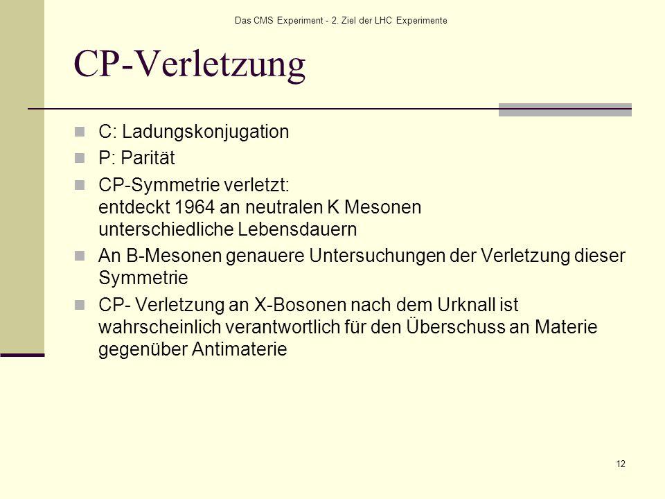 Das CMS Experiment - 2. Ziel der LHC Experimente 12 CP-Verletzung C: Ladungskonjugation P: Parität CP-Symmetrie verletzt: entdeckt 1964 an neutralen K