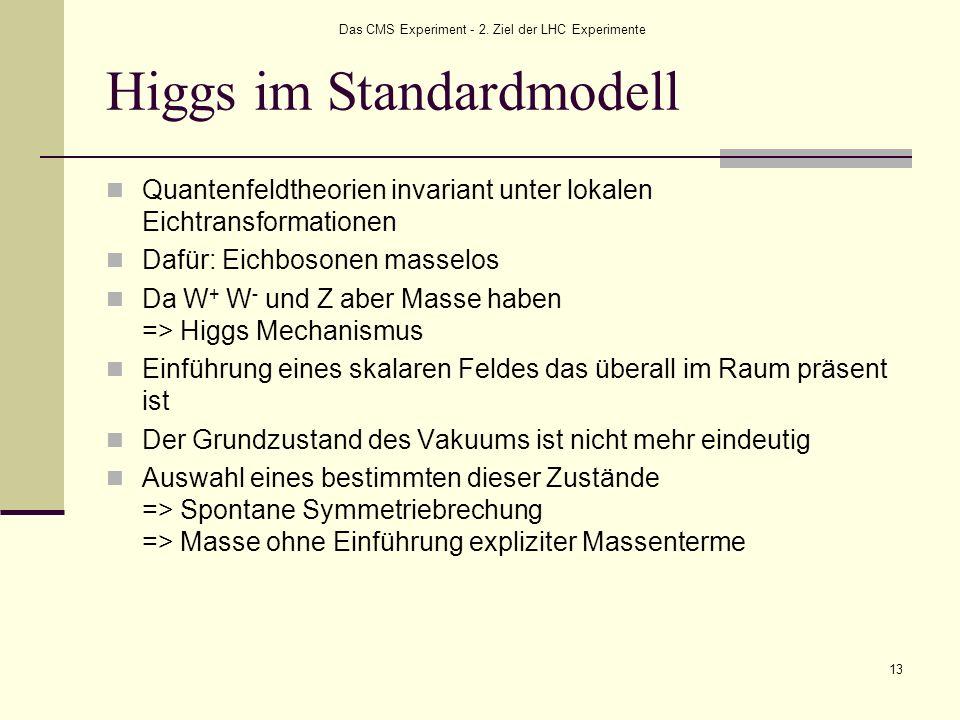 Das CMS Experiment - 2. Ziel der LHC Experimente 13 Higgs im Standardmodell Quantenfeldtheorien invariant unter lokalen Eichtransformationen Dafür: Ei