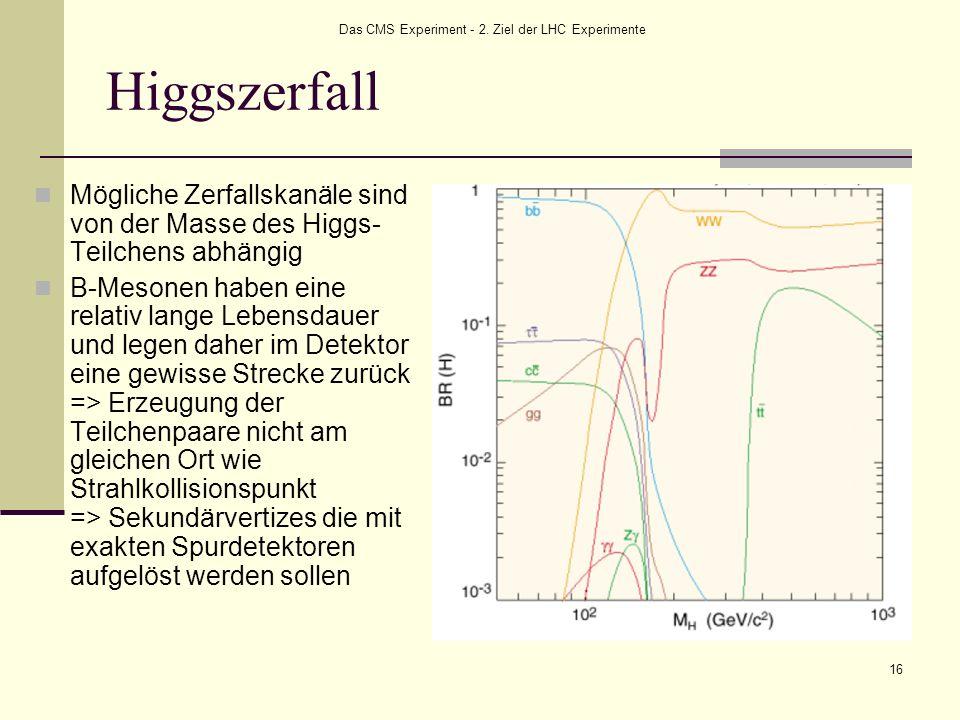 Das CMS Experiment - 2. Ziel der LHC Experimente 16 Higgszerfall Mögliche Zerfallskanäle sind von der Masse des Higgs- Teilchens abhängig B-Mesonen ha
