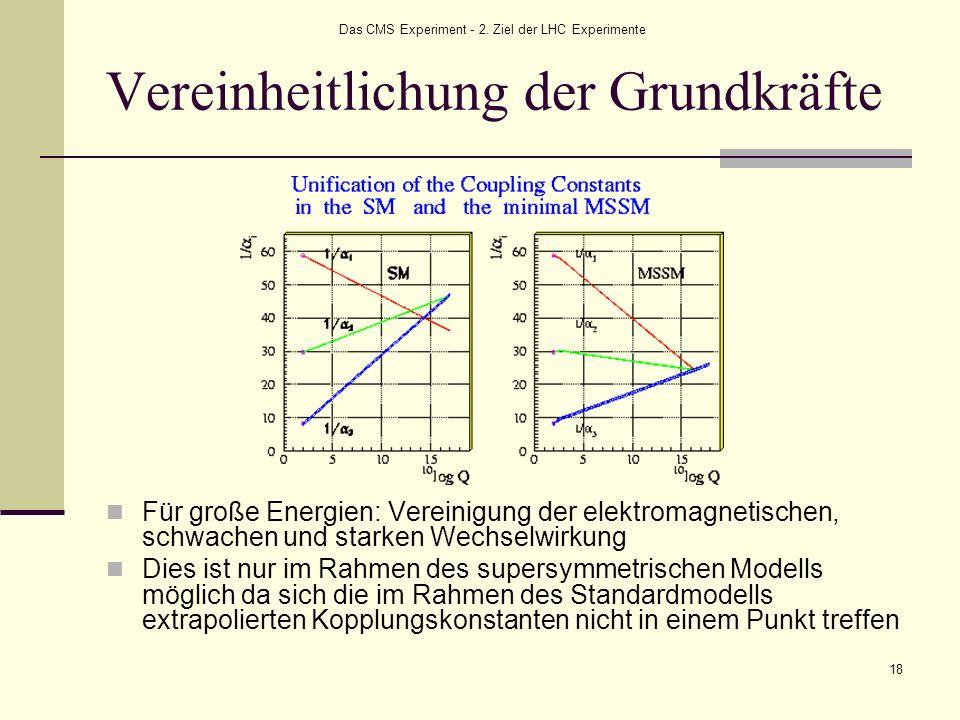 Das CMS Experiment - 2. Ziel der LHC Experimente 18 Vereinheitlichung der Grundkräfte Für große Energien: Vereinigung der elektromagnetischen, schwach